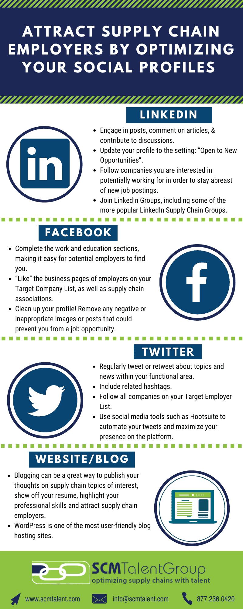supply-chain-social-media