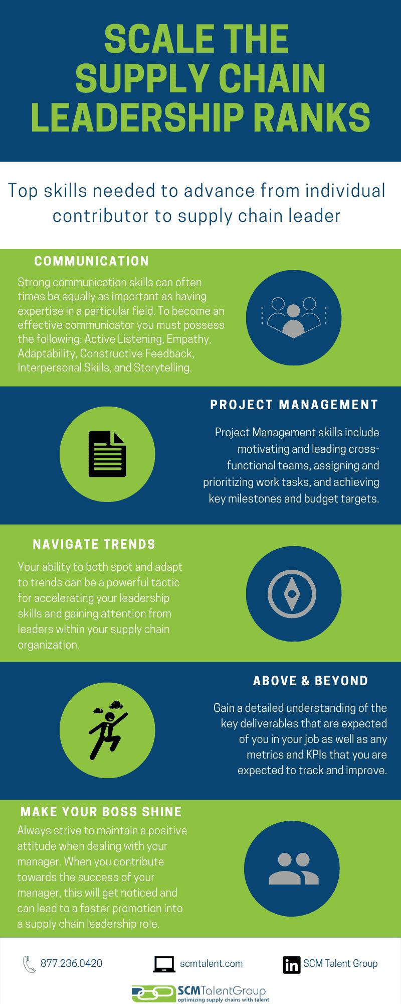 supply-chain-leadership