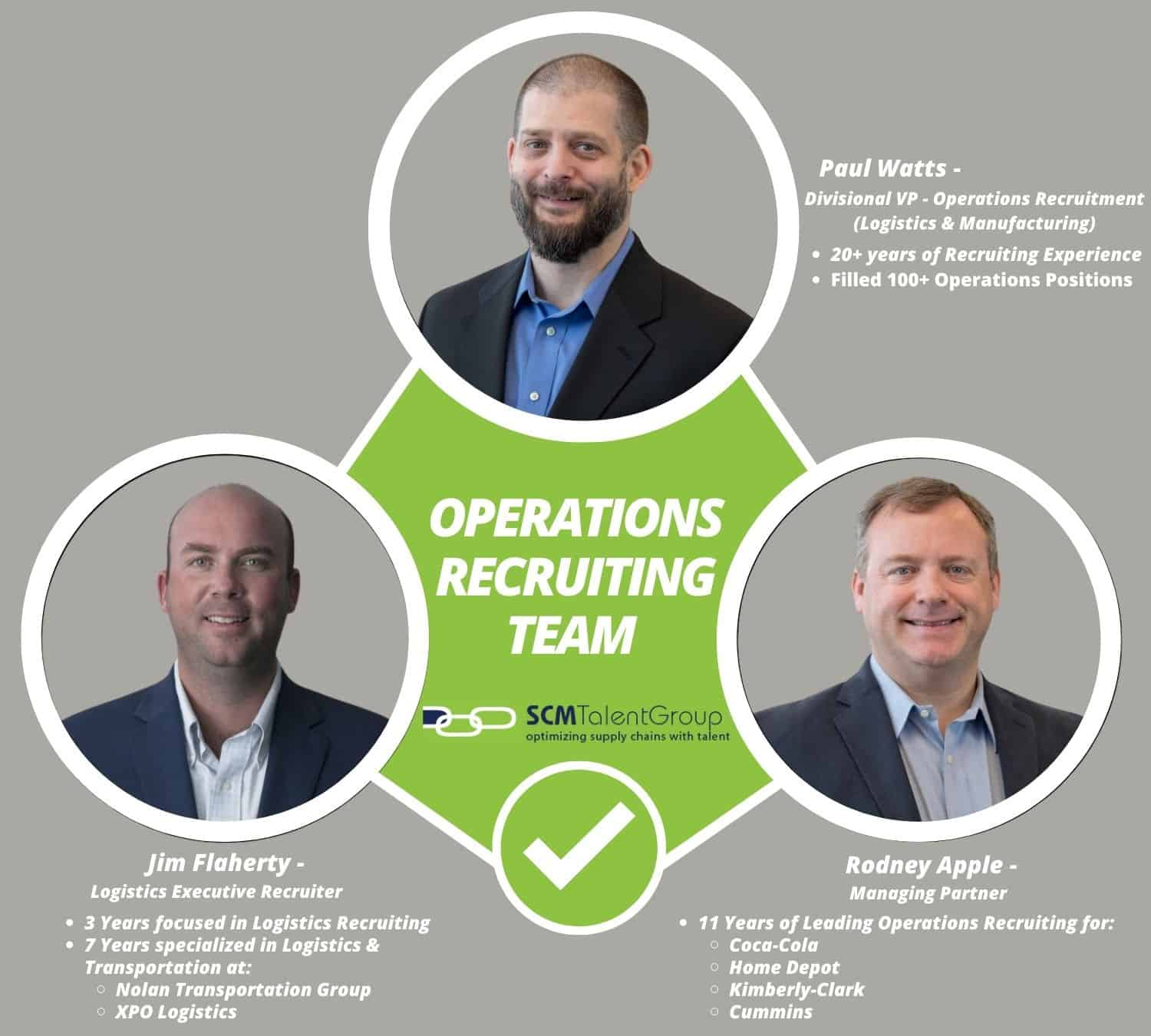 operations-recruiters